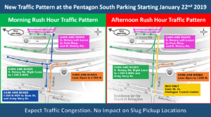 Traffic Pattern Changes at the Pentagon South Parking Lot